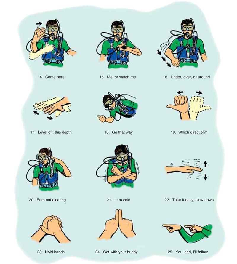 hand-signals-2-1